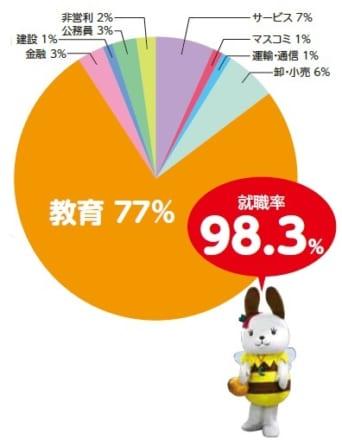 %e5%88%9d%e7%ad%89