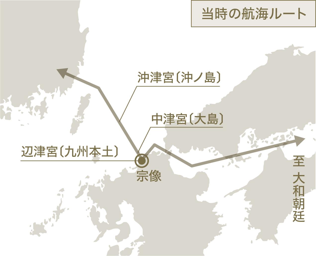 当時の航海ルート