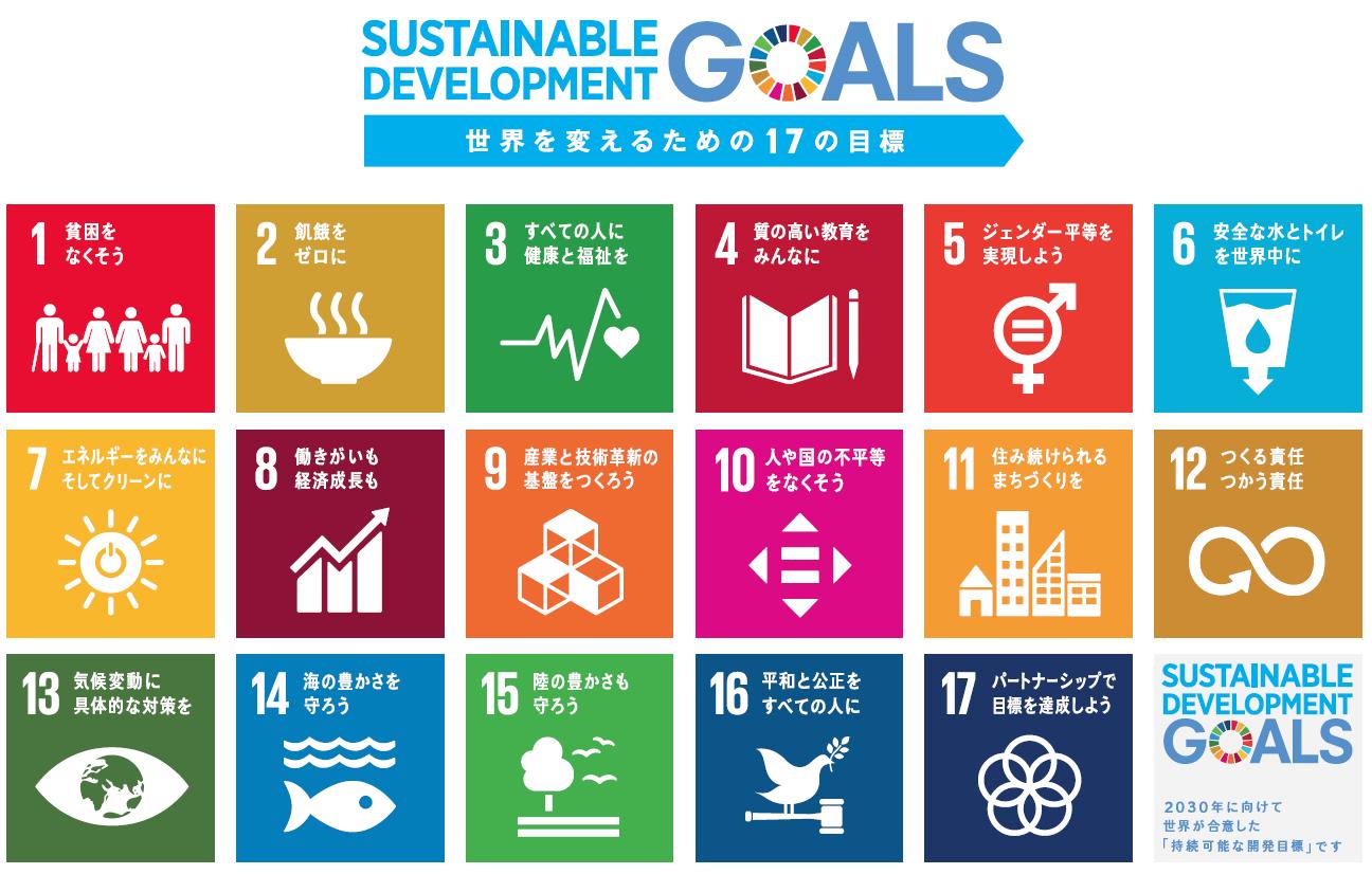 SDGsで掲げられた17の大目標。